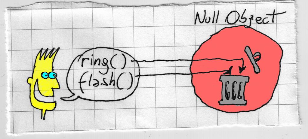 muchado/null_object.jpg