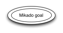 mikado/process_diagram000.jpg