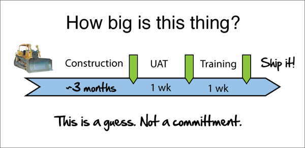 agile-inception-deck/how-big.jpg