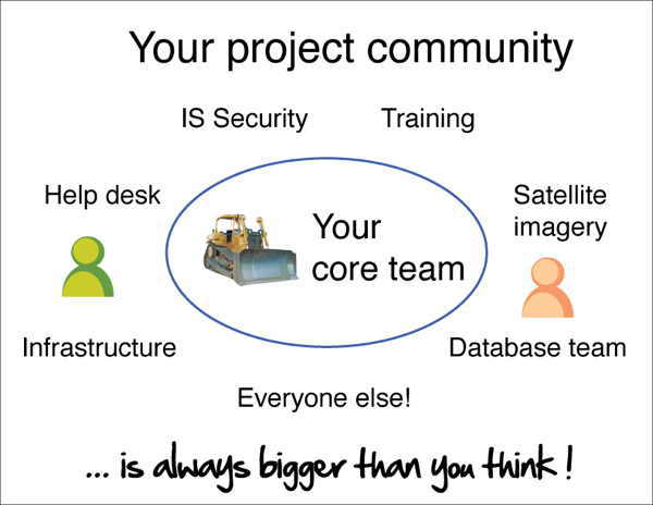 agile-inception-deck/project-community.jpg