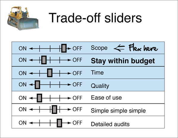agile-inception-deck/tradeOffSliders.jpg