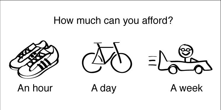 Agile/how-much-can-you-afford.jpg