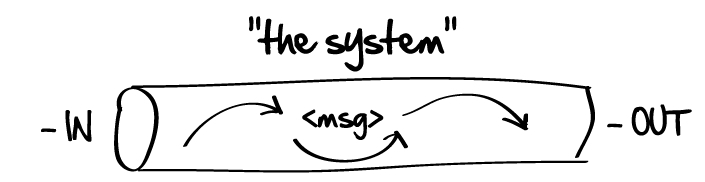 agile-column/the-system.jpg