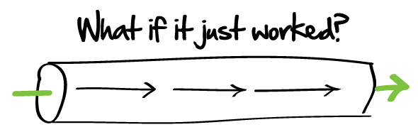 agile-column/what-if-it-just-worked.jpg